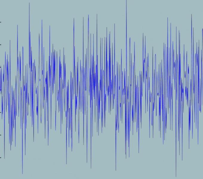 График белого шума