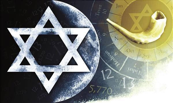 Еврейский календарь - лунный и непериодичный