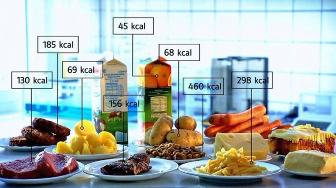 рассчитать калорийность на день для похудения