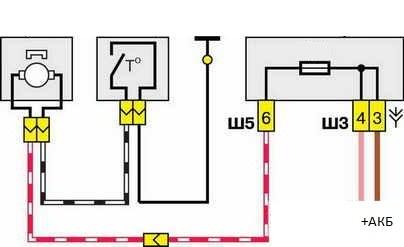 The simplest Basileia circuit