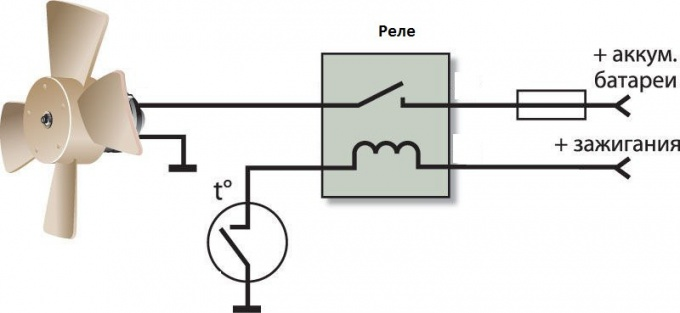 Релейная схема включения вентилятора