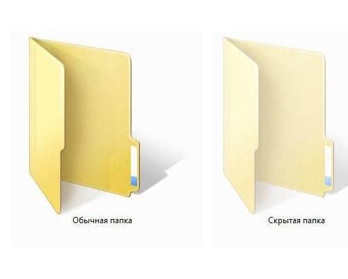Отображение скрытой папки