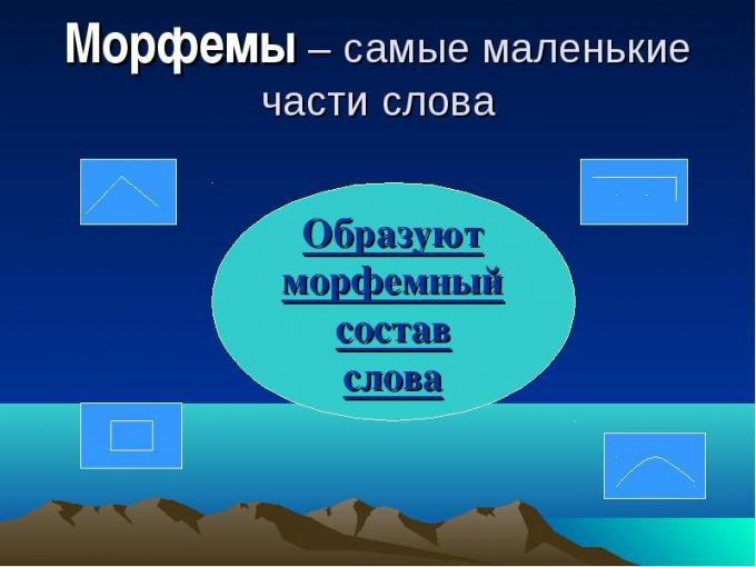 Морфема - элементарная частица языка