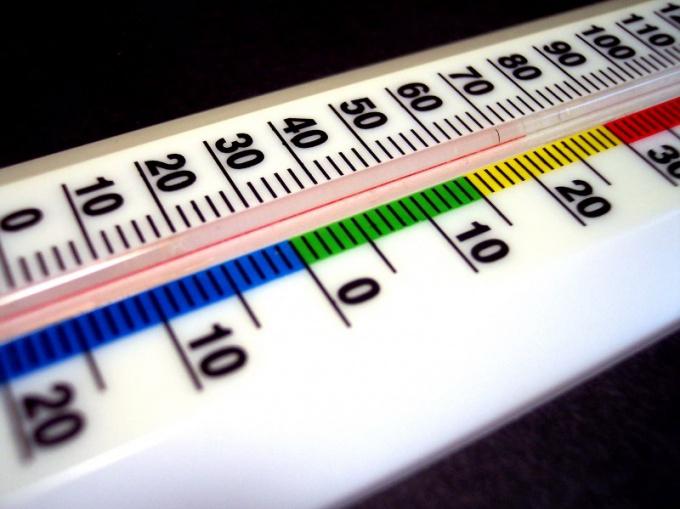 Реперная точка - основа шкалы