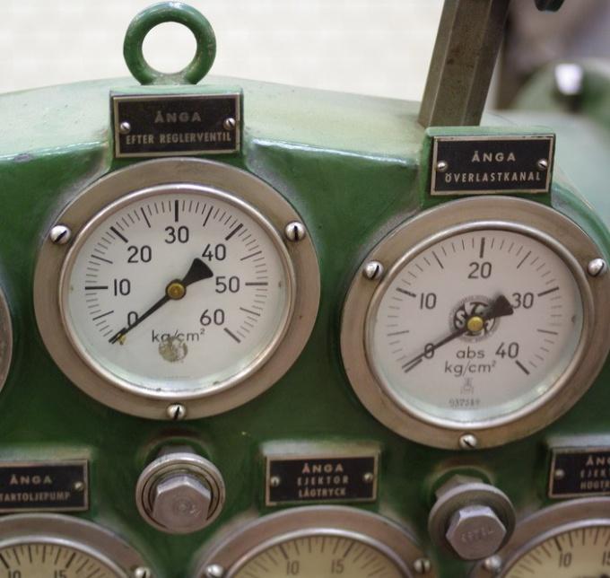 Измерительные приборы в котельной