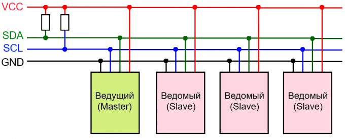 Connection diagram for I2C interface