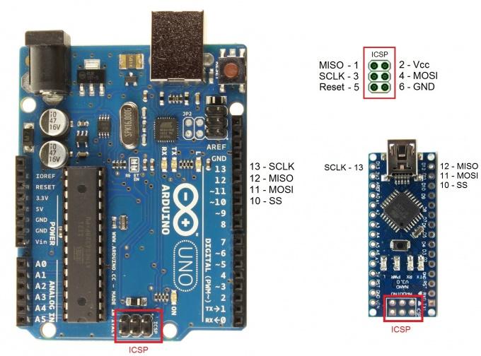 Реализация SPI в Arduino
