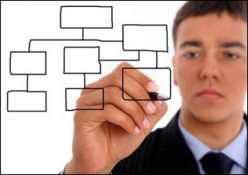 Основные разделы бизнес-плана