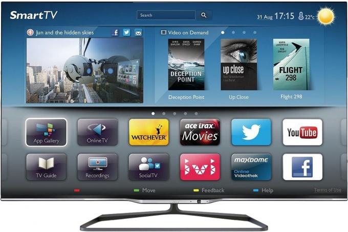 Что такое смарт-телевизор?