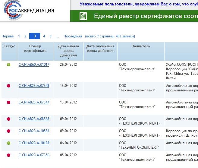 Пример найденных сертификатов - действущих и аннулированных