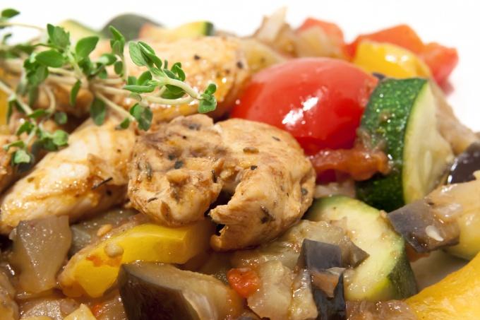 Куриное филе в духовке с грибами и сыром