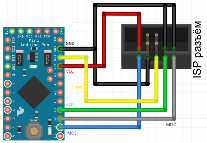Wiring diagram for the Arduino Pro Mini to the programmer