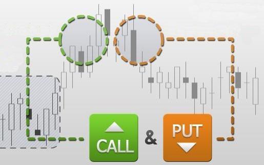 Бинарные опционы vs классическая торговля на рынке Форекс
