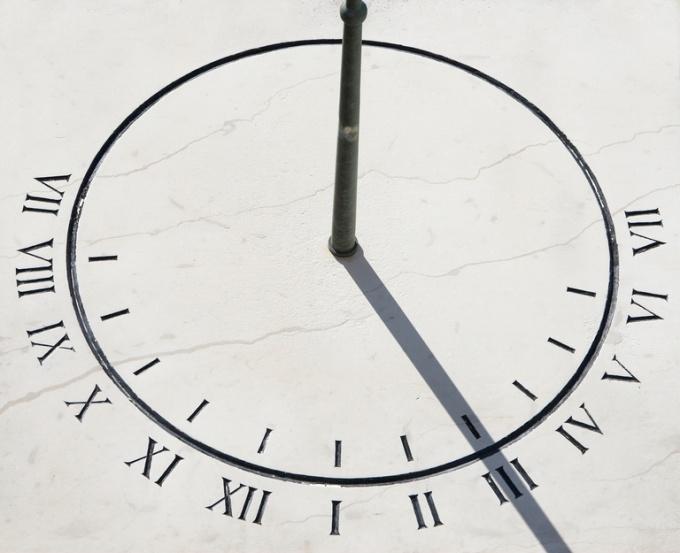 Как узнать время намаза