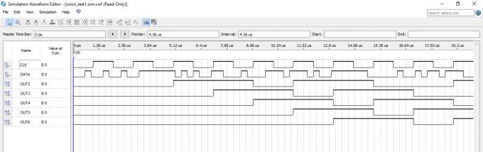 Результат функционального симулирования в Simulation Waveform Editor