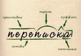 Как разобрать слово по составу