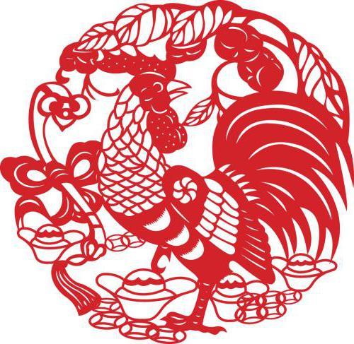 Восточный гороскоп на 2017 год Огненного Петуха