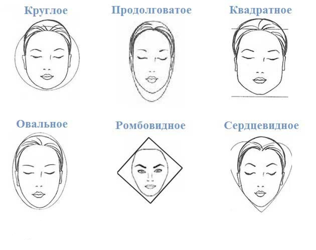 How to choose a shape for eyebrow correction depending on the type of face