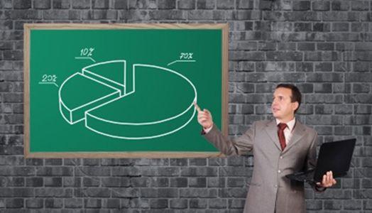 Что такое матрица БКГ в маркетинге