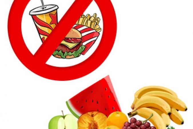 Пищевой дневник: правила ведения