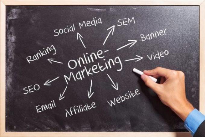 Internet advertising for beginners