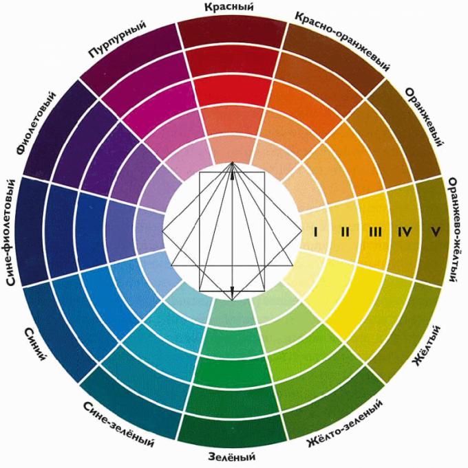 12 идеальных сочетаний цветов в одежде
