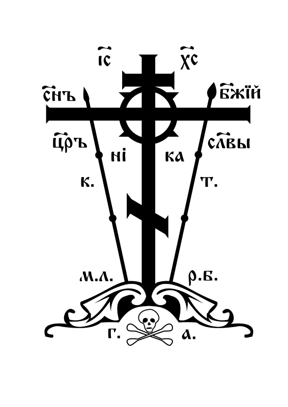 Why beneath the cross of Jesus Christ is depicted as a skull and crossbones