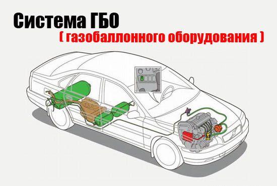 Плюсы и минусы монтажа газобаллонного оборудования на авто