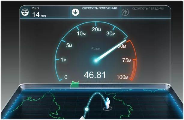 Как быстро узнать скорость интернета