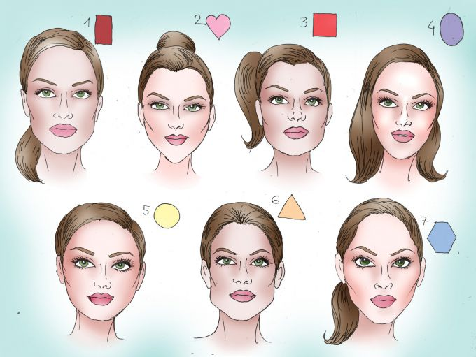 How to choose a beautiful hairstyle in the shape of a face