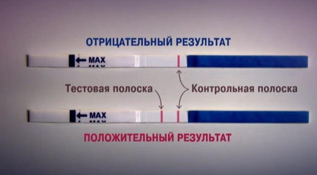 внешнему виду можно ли пользоваться тестом на беременность до задержки стирки уменьшают