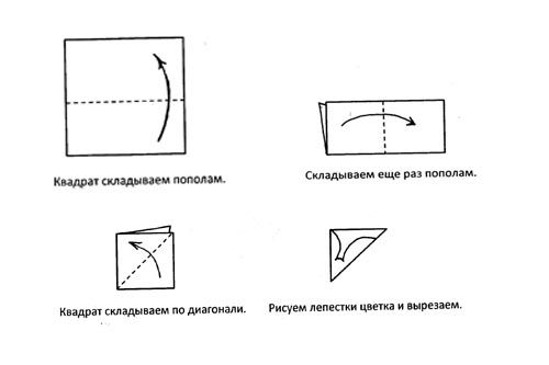 Схема вырезания цветка