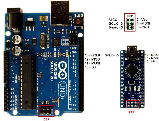 Стандартные выводы SPI платы Arduino