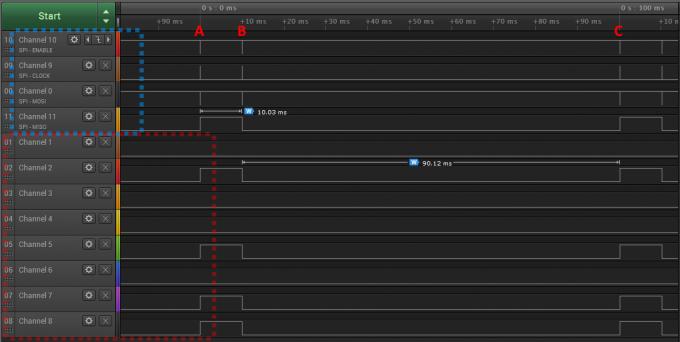 Временная диаграмма обмена Arduino и сдвигового регистра 74HC595