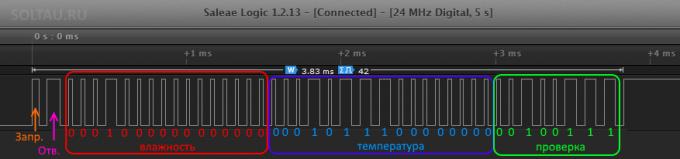 Временная диаграмма обмена с датчиком DHT11