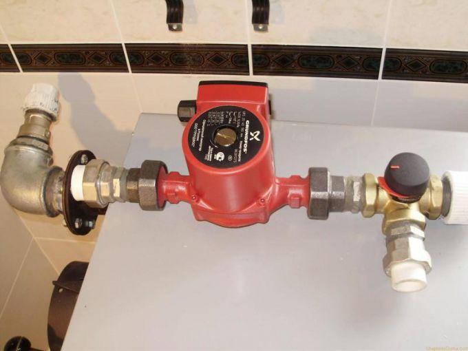 водяной насос для отопления