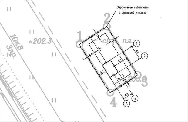 Что такое схема планировочной организации земельного участка