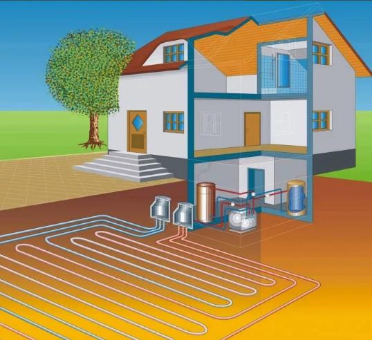 Как выбрать альтернативное отопление частного дома