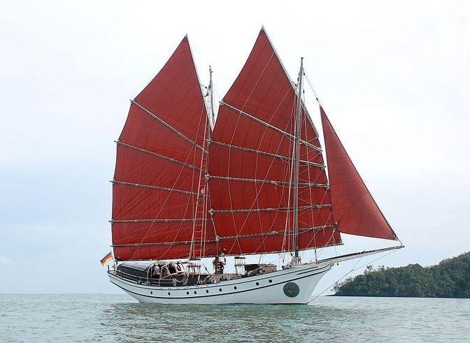 Краткая история первых лодок и парусников