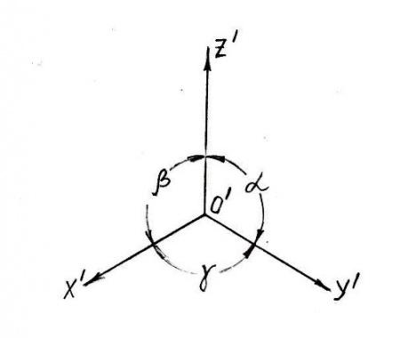 Рисунок 3
