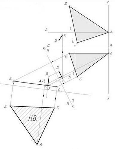Как найти натуральную величину треугольника