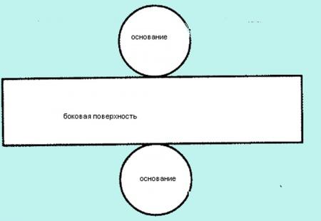 Как сделать цилиндр из бумаги