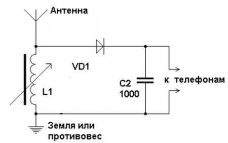 Схема детекторного приемника