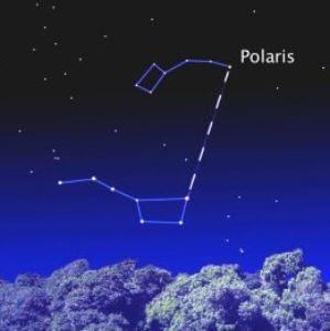 Поиск Полярной звезды