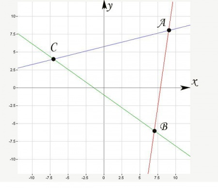 Как по координатам вершин треугольника найти уравнения его сторон